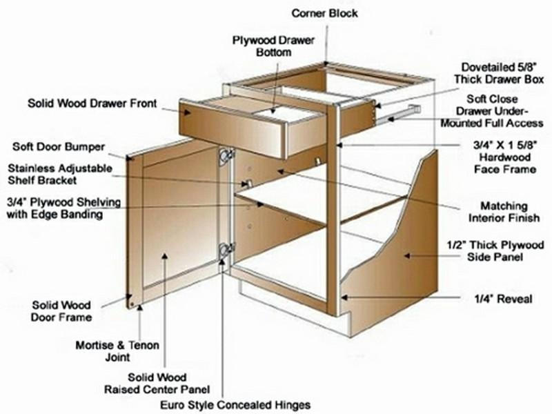 Cabinet Design The Amazing Sewing Box Cabinet Design by Kiki Van Eijk sewing box cabinet design vonkiki van eijk original and remarkable 6 931